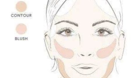 comment… sublimer un visage triangulaire